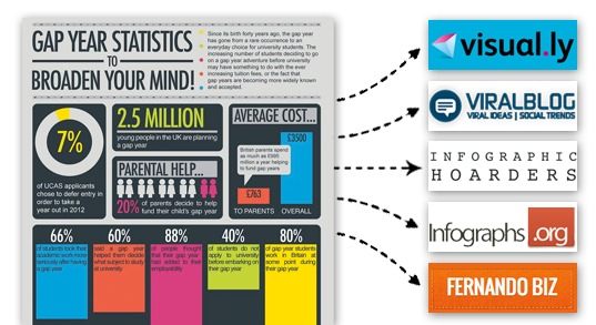 Infographic Promotion