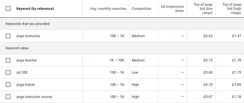 Google keyword planner Keyword Ideas tool