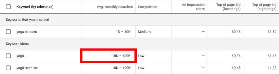 Highlighting the search volume for Yoga on Google Keyword Planner for keyword research