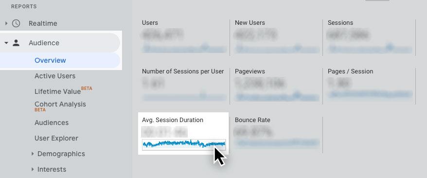 Google Analytics Average Session Duration SEO Metrics