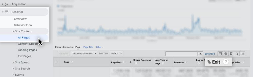 Google Analytics Organic SEO Metrics