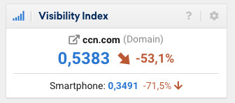 Data showing that CCX lost 53.1% of desktop traffic and 71.5% of mobile traffic