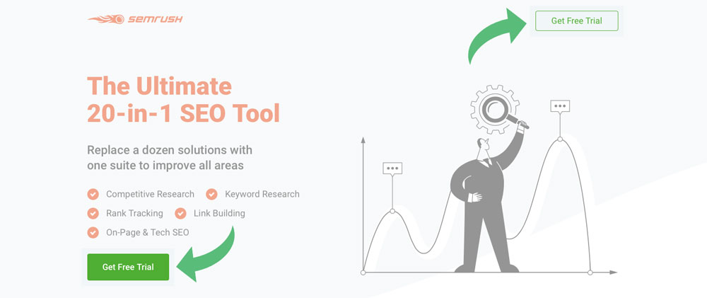 A screenshot of the SEMrush homepage with CTA buttons to a free trial