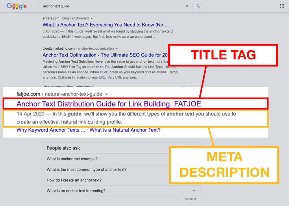 A graphic highlighting where title tags are in the SERPs compared with Meta Descriptions